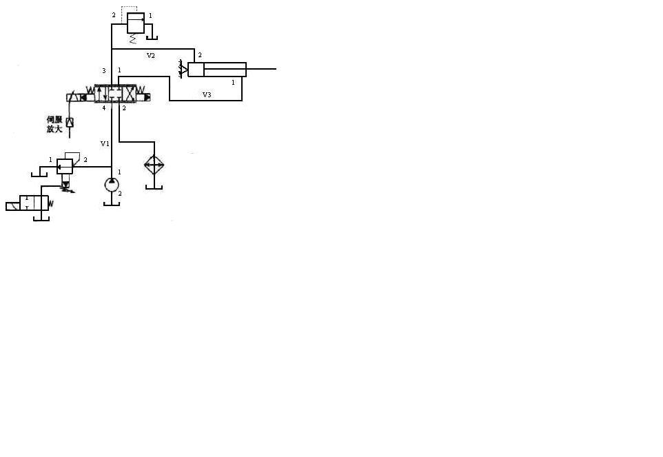 刚搭建了一个液压仿真系统,但是运行后效果不理想,不知是模块参数设置不对,还是建立的系统模型有问题?求助!本人愿出150个金币感谢能真正帮我解决问题的朋友。仿真目的要分析容腔压力、活塞杆速度和位移等随给定信号变化情况。急!!! 以下是液压原理图和自建的仿真模型: