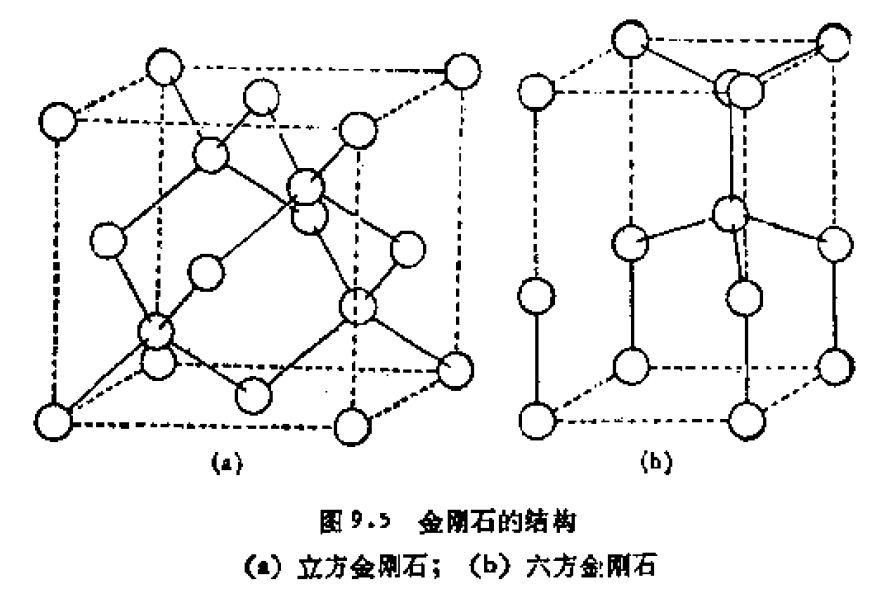 金刚石的晶体结构同zns,包括立方(常见)和六方(介稳)的,立方的即是